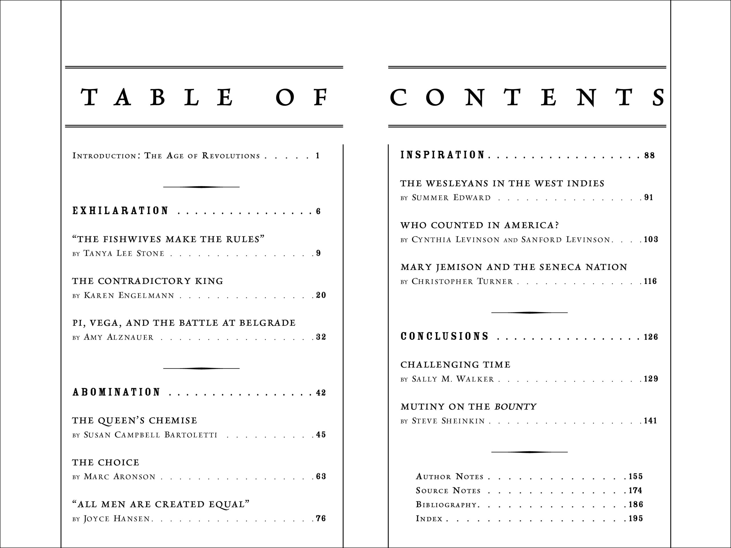 Table of contents for 1789